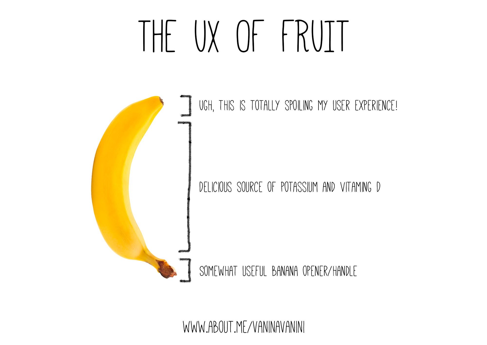 Fruit UX - banana