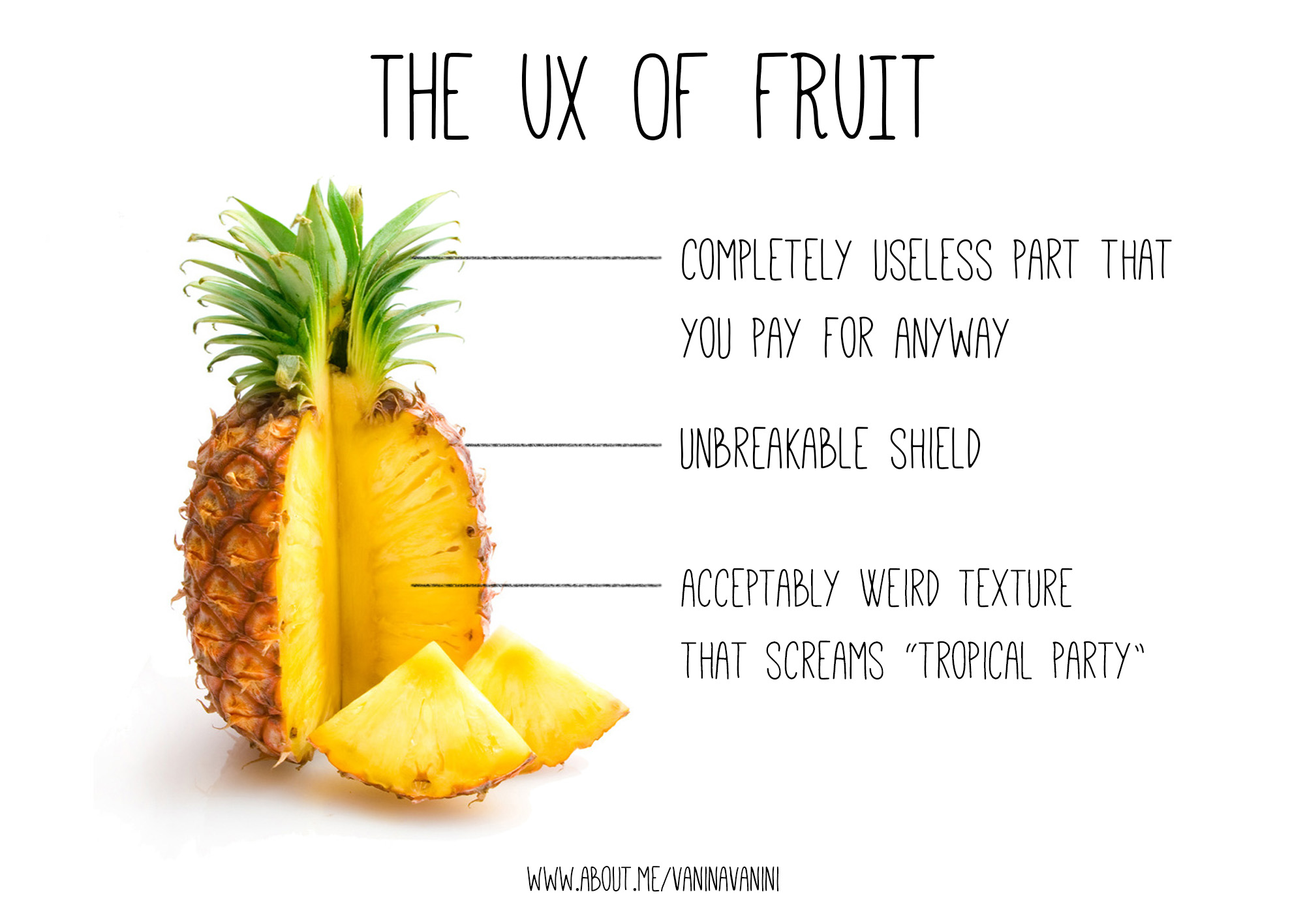 Fruit UX pineapple