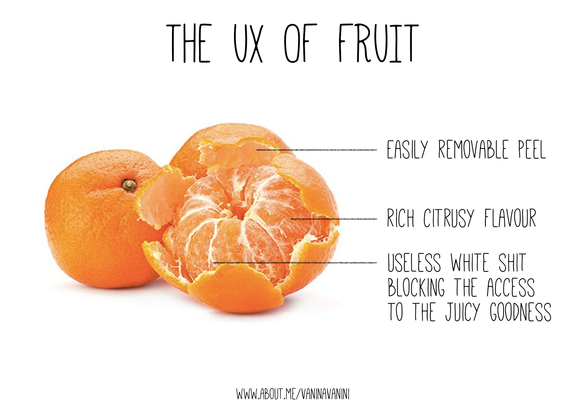 Fruit UX - tangerine